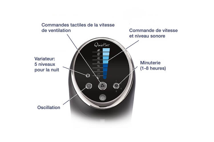 ventilateur-tour-silencieux-ventilateur-tour-carrefour-ventilateur-tour-pas-cher-ventilateur-tour-lidl-meilleur-avis-ventilateur-tour